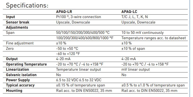 APAQ specifications