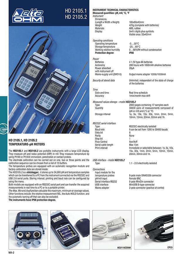 HD2105