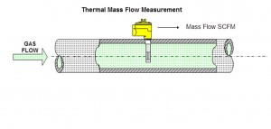 THERMALMESS2